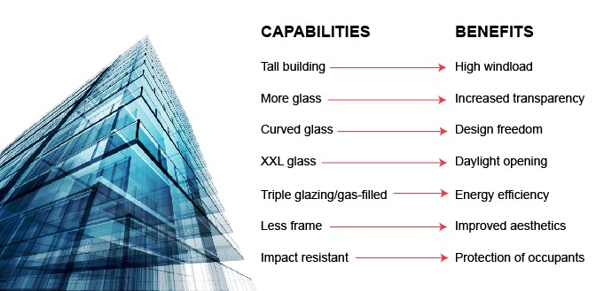 Benefits and Capabilities of DOWSIL™ 3363 Insulating Glass Sealant