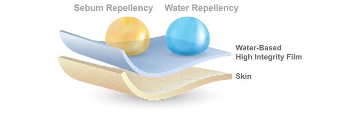Sebum and water repellency on skin