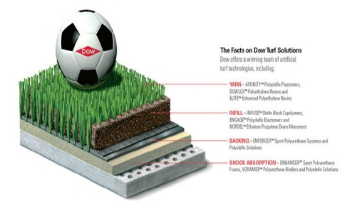 Illustration of soccer ball on artificial turf